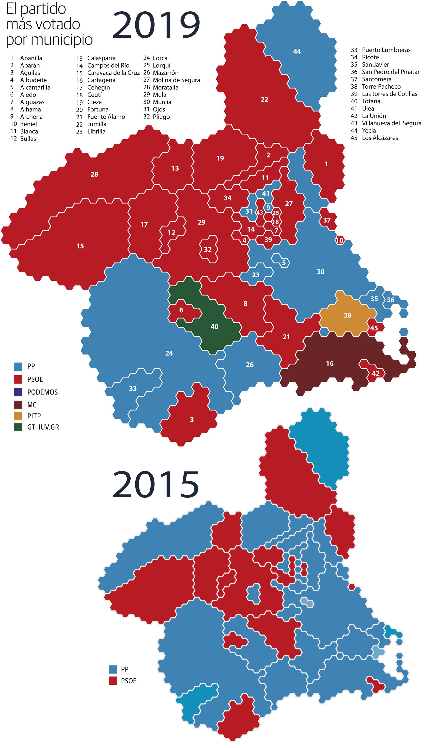 Mapa Region De Murcia Elecciones.El Psoe Se Hace Mas Fuerte En Los Municipios De La Region